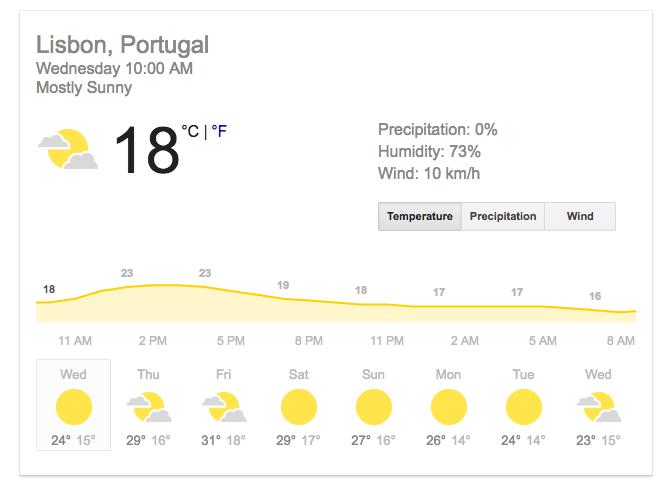 weekend w portugalii 15 pogoda